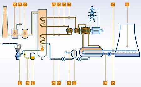 先驱m872电路图